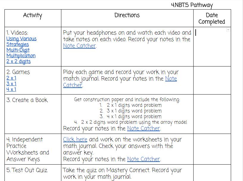 4.NBT.5 Pathway