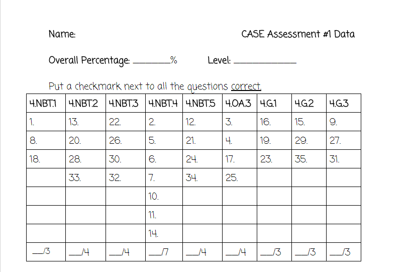 Case assessment data 1
