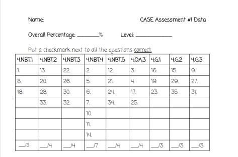 Case assessment data 1