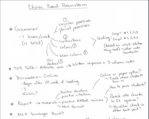 Choice Board Brainstorm