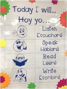 Vocabulary Strategies to Promote Student Growth with English